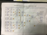 Grid final
