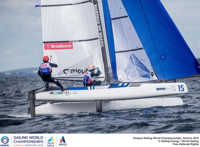 Samuel Albrecht e Gabriela Nicolino_Jesus Renedo_Sailing Energy.jpg